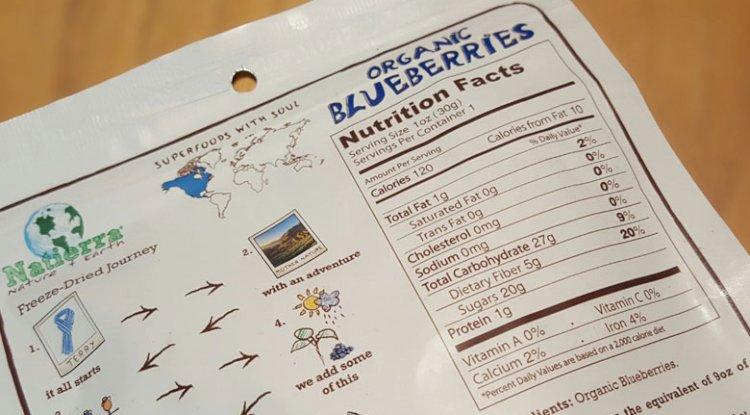 Gıda etiketi nasıl okunur?